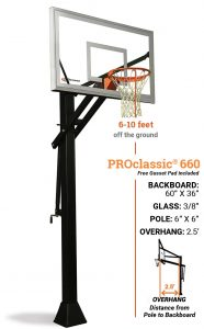 PROclassic 660 product featured image right 186x300 - PROclassic-660-product-featured-image-right