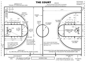 ncaa court 300x218 - ncaa-court
