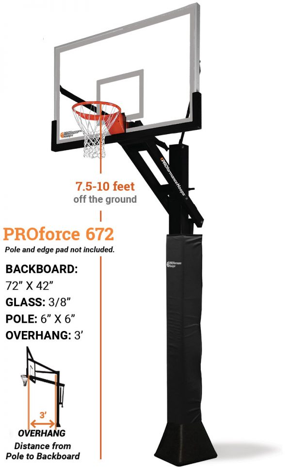 proforce 672 1 - PROforce 672