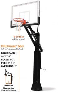 proview 660 1 186x300 - proview-660