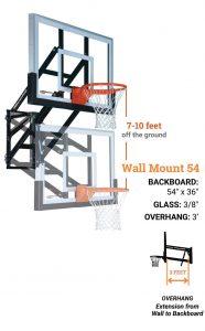 wallmount 54 186x300 - wallmount-54