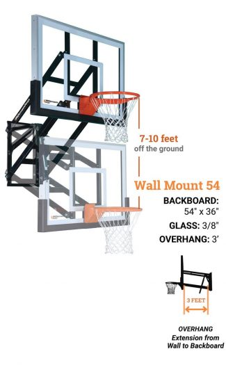 wallmount 54 325x525 - PROview® 660