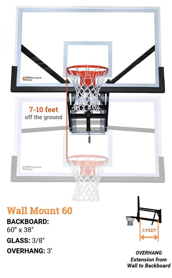 wallmount 60 - WALL MOUNT WM60