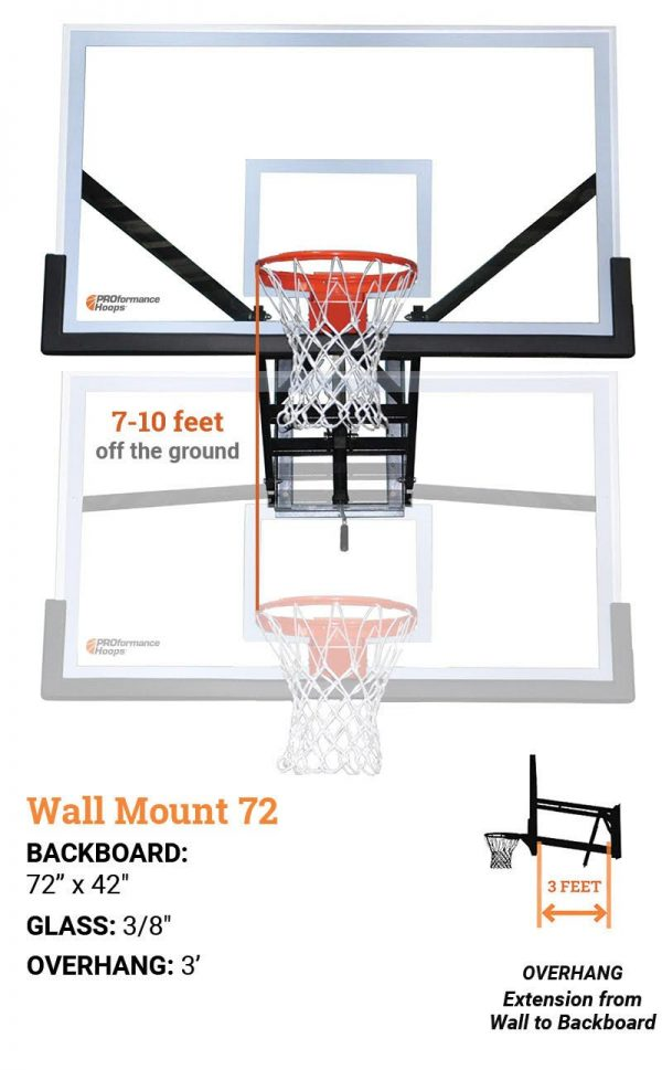 wallmount 72 - WALL MOUNT WM72